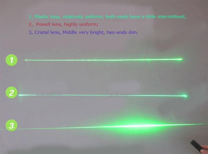 Powell Lens Green Laser Line 520nm 50mw Uniform Line Laser
