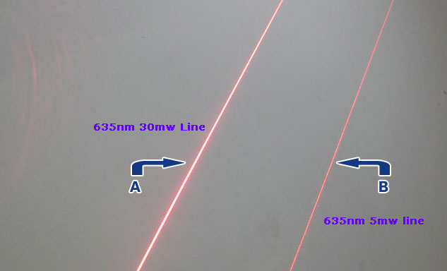 635nm 20mw 30mW Red laser module Dot/Line/Crosshair