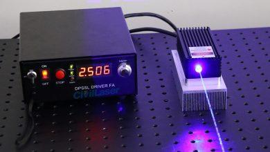 cw ttl analog laser