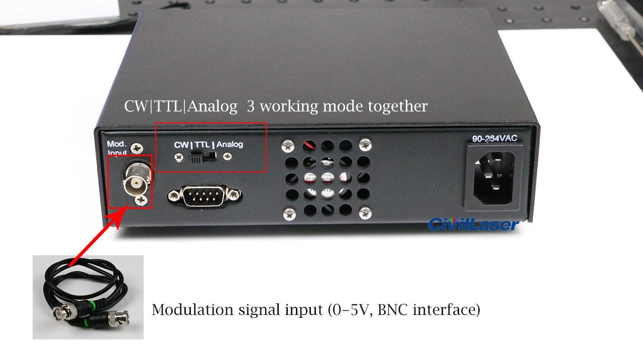 TTL laser source